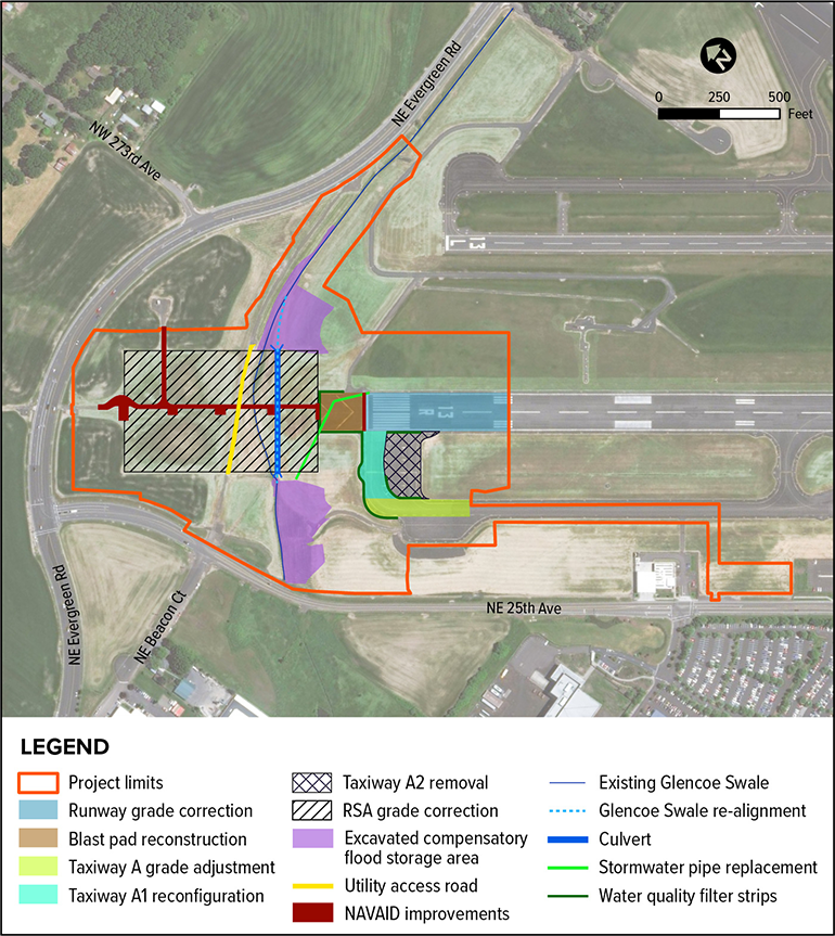 A technical map highlights key features of the project area. The runway safety area grade will be corrected and the surrounding taxiways and blast pad will be corrected accordingly. Glencoe swale will be realigned and placed in a culvert with flood stroage areas on either side of the culvert.